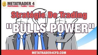 MT4 : Stratégie Forex - Indicateur Bulls Power -