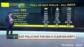 Elections 2019: Exit Polls Wrap