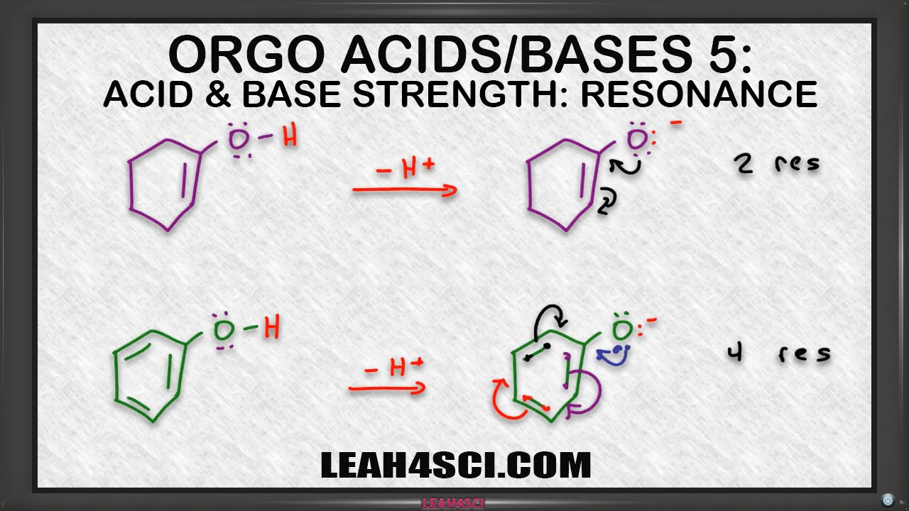 hight resolution of effect of resonance on acidity when ranking acids and bases in organic chemistry