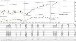 Forex fs30 gold system