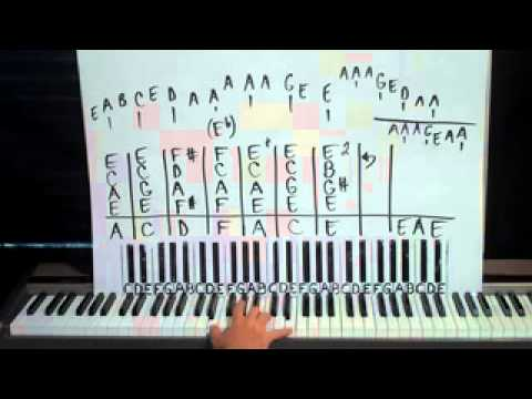How To Play House Of The Rising Sun Piano Lesson Shawn Cheek