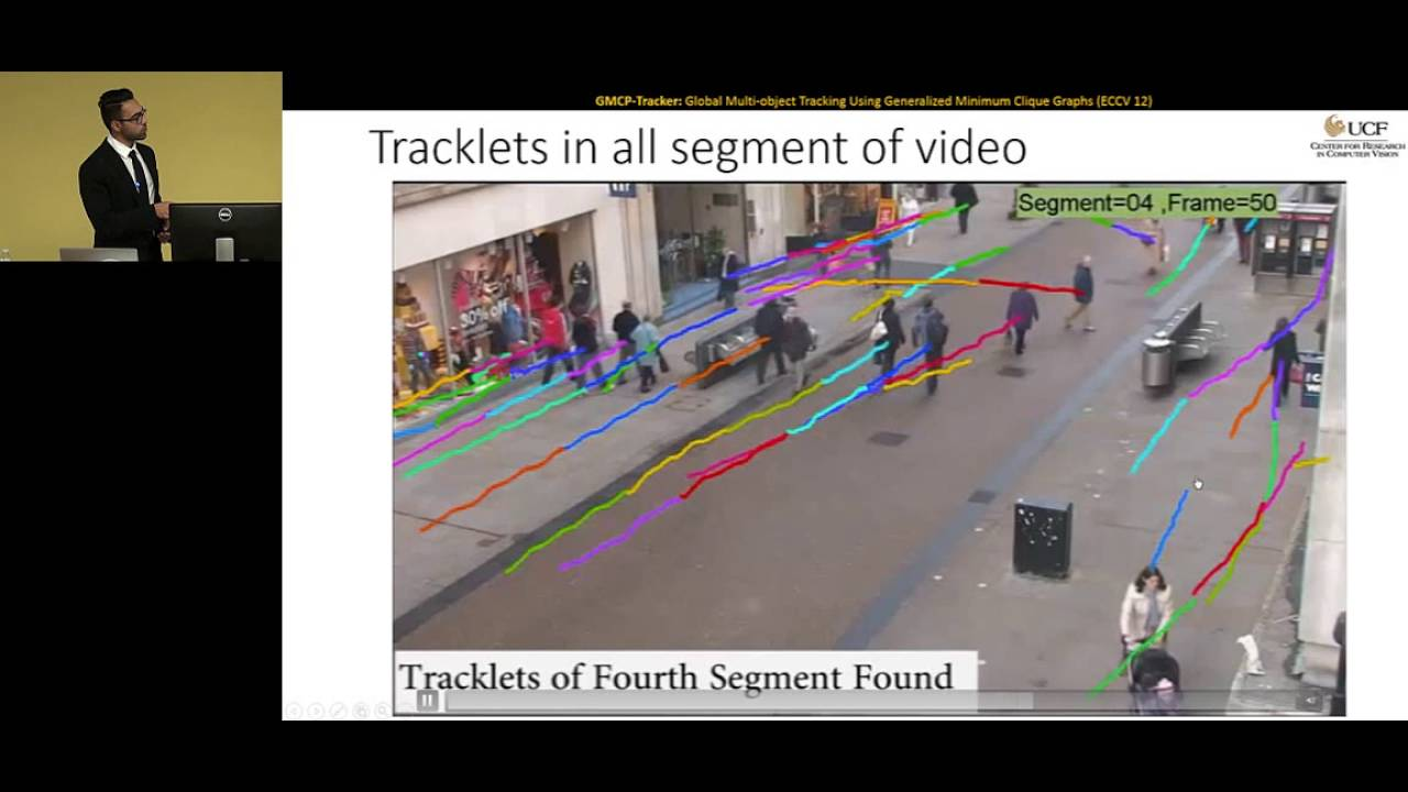Global Data Association for Multiple Pedestrian Tracking