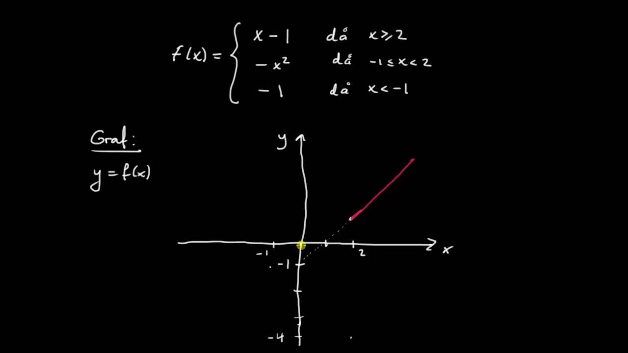 Funktioner del 2 - graf till en funktion, exempel