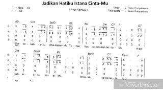 JADIKAN HATIKU ISTANA CINTAMU - L. Putut Pudyantoro