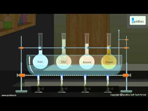 Thermal Expansion in Liquids