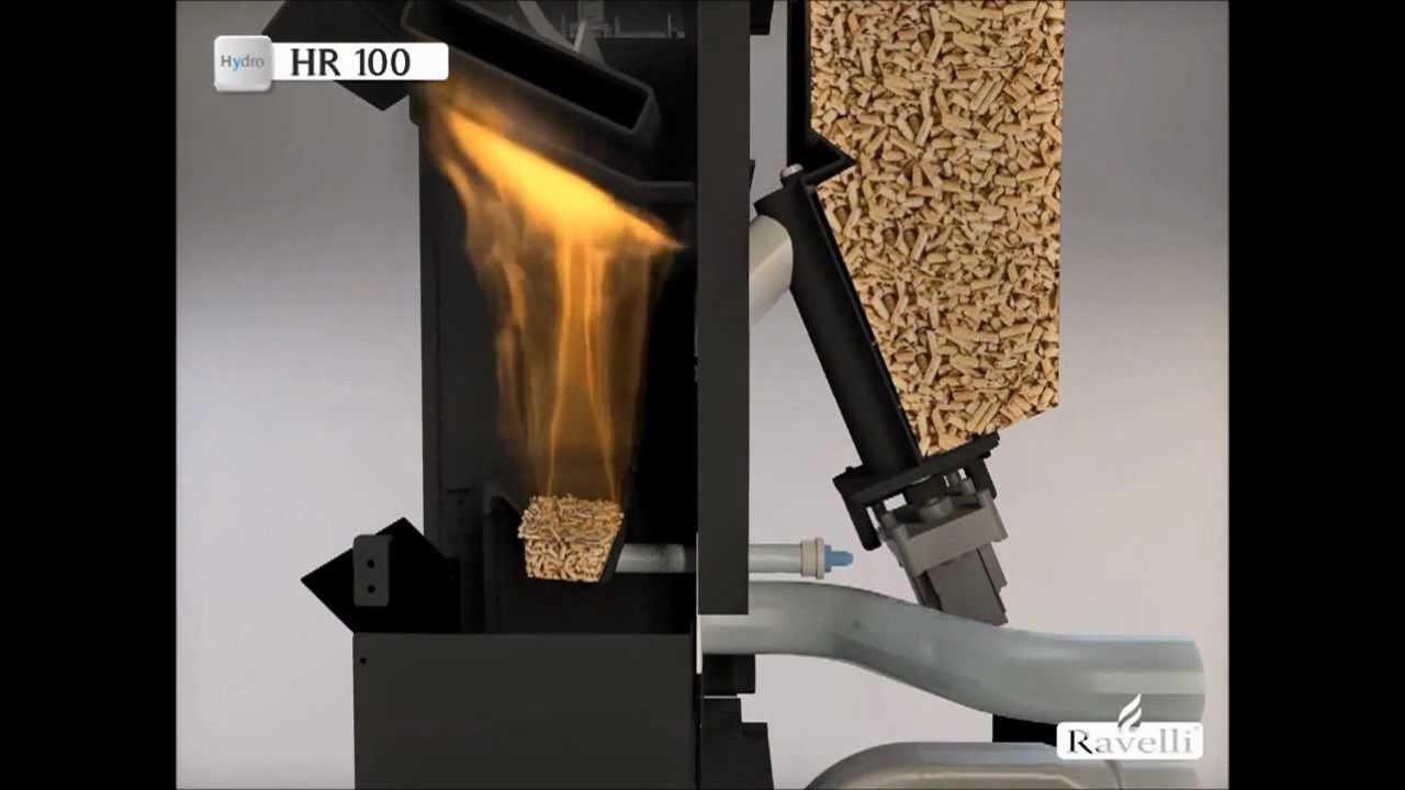Heater For Garage >> ff Ravelli peć na pelete - YouTube