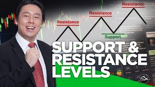 Identifying Support & Resistance Levels in Stock Trading Chart…