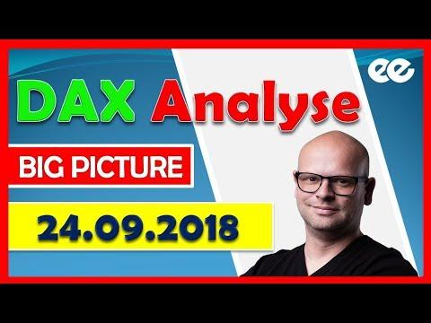 DAX Analyse 24.09.2018 – Meega Trading Marcus Klebe #daytrading