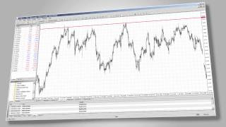 fxdd basic trading concepts