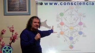 Nilton Schutz - Cabala - O Movimento da Árvore da Vida em 2013