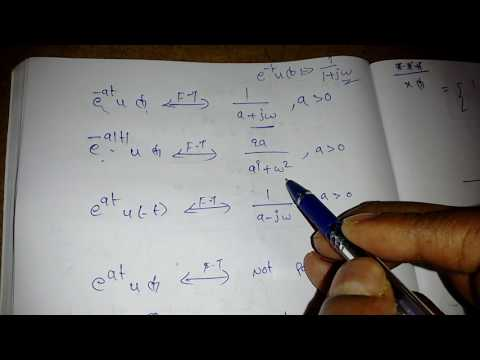 Continous Time Fourier Transform -1