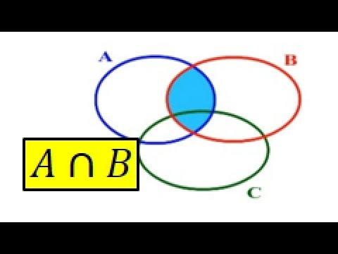 A interseccion b diagrama de venn 3 conjuntos youtube a interseccion b diagrama de venn 3 conjuntos ccuart Gallery