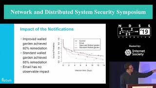 NDSS 2019 - Real-World Evidence on ISP and Consumer Efforts to Remove Mirai