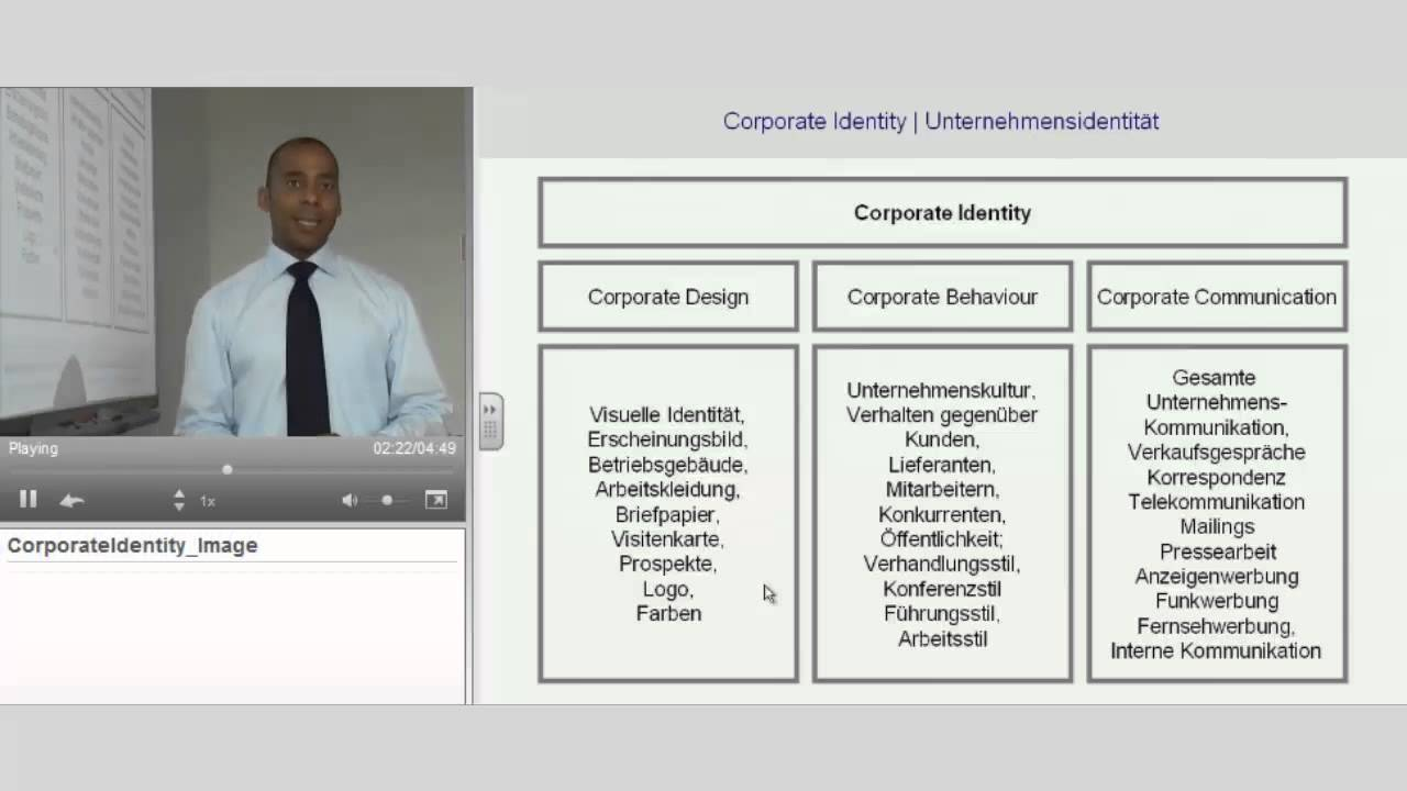 Corporate Behaviour Was Steckt Dahinter 11