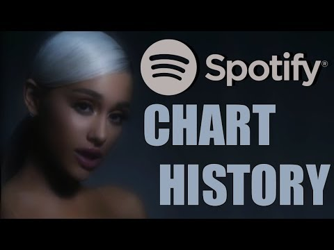 ARIANA GRANDE'S SPOTIFY CHART HISTORY/ACHIEVEMENTS