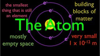 What are Atoms? An Explanation