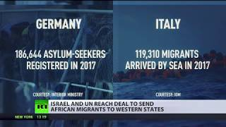 Israel now sending Black African migrants to Western countries… under new UN deal