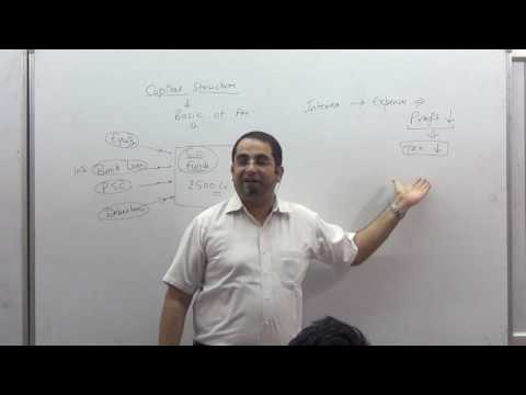 CS Professional Financial Management I FTFM ICAPITAL STRUCTURE CLASS 1 PART 1 Explained
