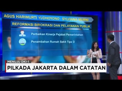 Pilkada Jakarta dalam Catatan