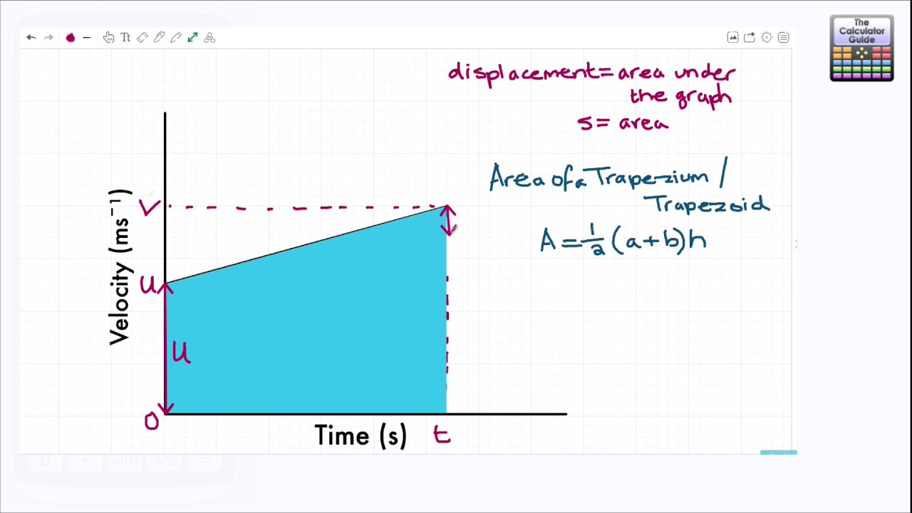 velocity time graph maths » Best Desmos Graphing | Desmos Graphing