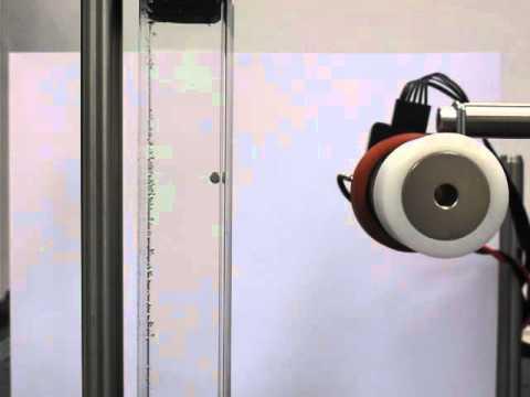 Dynamic Rotating Magnetic Levitation