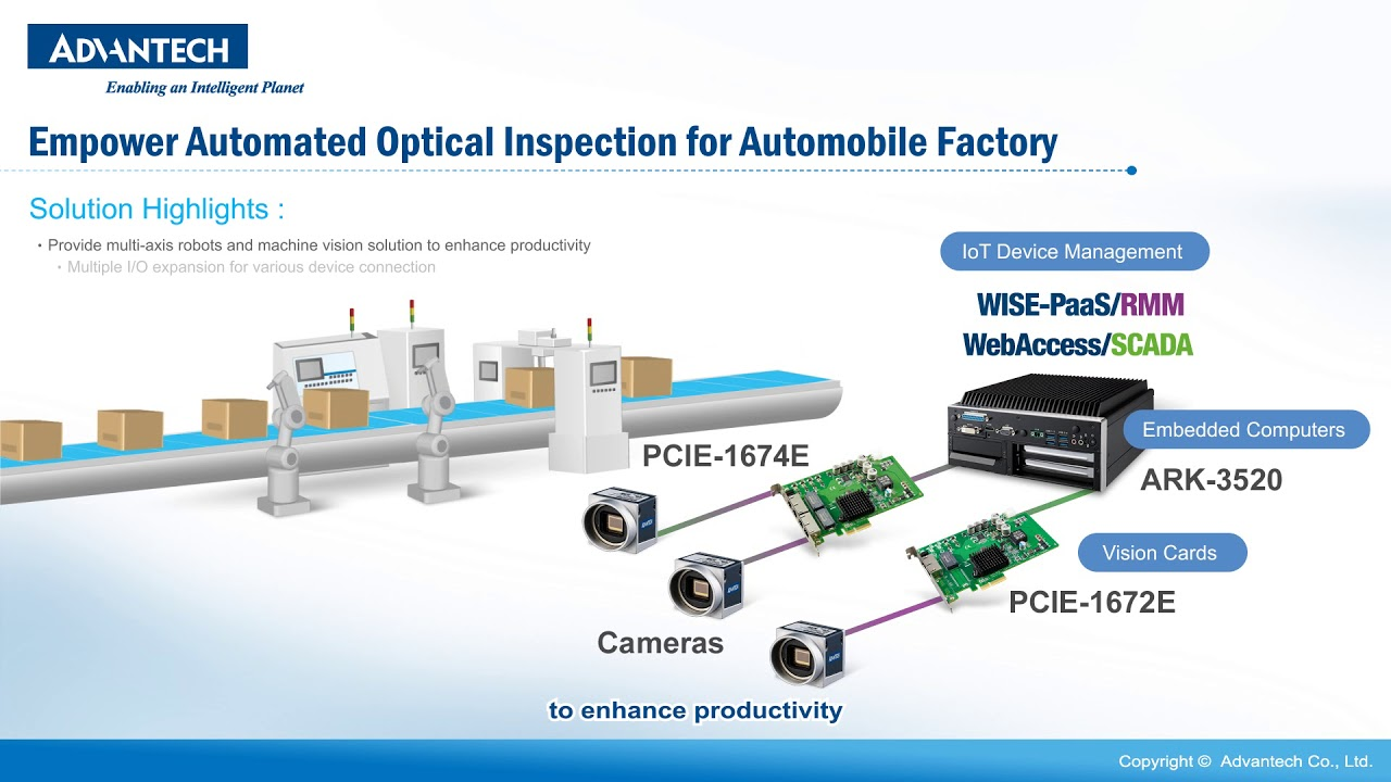 small resolution of iot system deployment in intelligent factory advantech