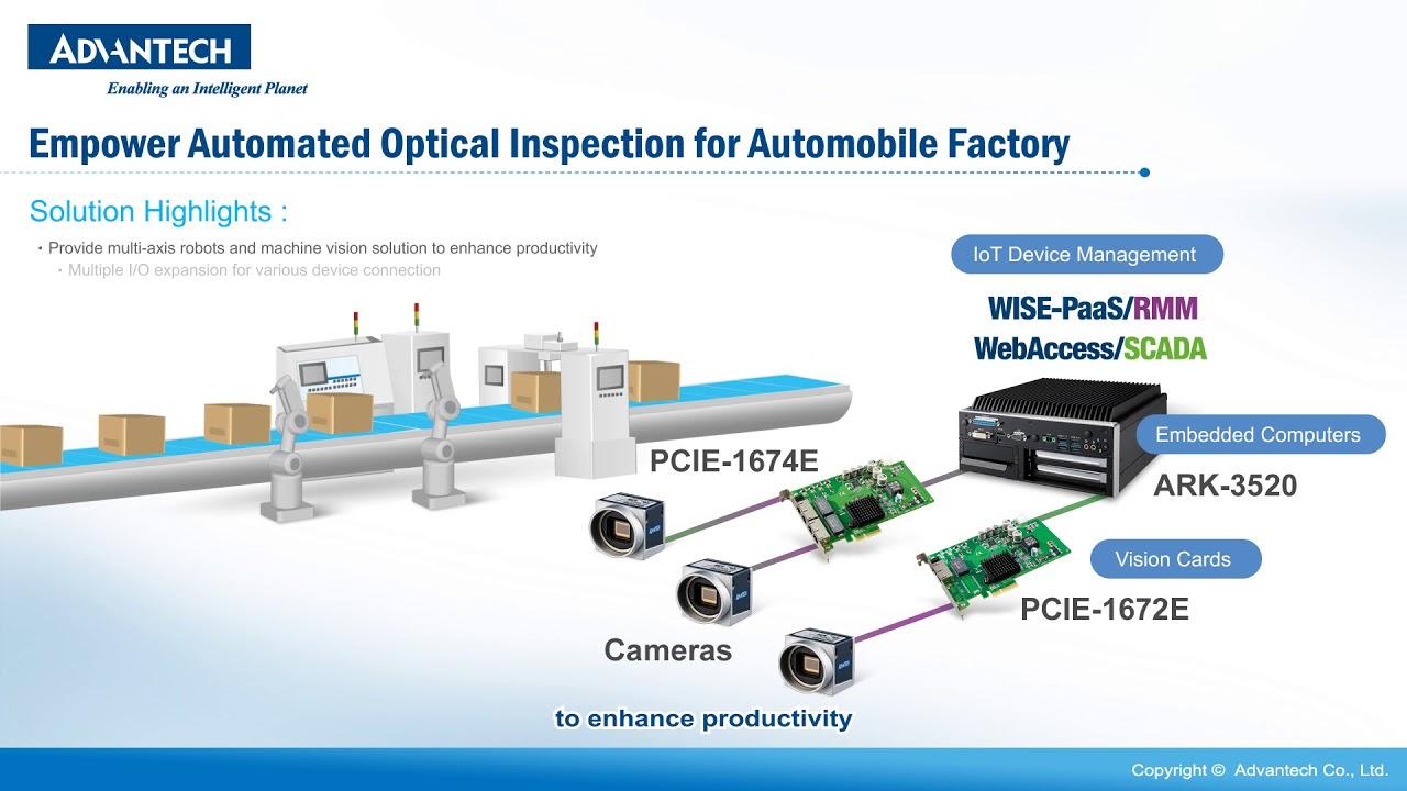 hight resolution of iot system deployment in intelligent factory advantech