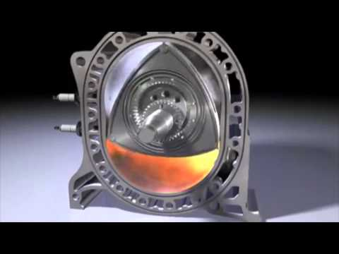motore rotante rotary engine motore motore rotativo doovi. Black Bedroom Furniture Sets. Home Design Ideas