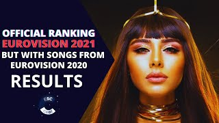 Eurovision 2021 RESULTS but with songs from 2020