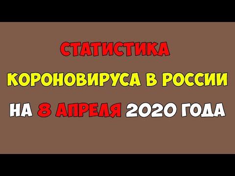Статистика Короновируса в РОССИИ и Мире на 8 апреля 2020 года