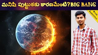 Big Bang Theory of the Universe