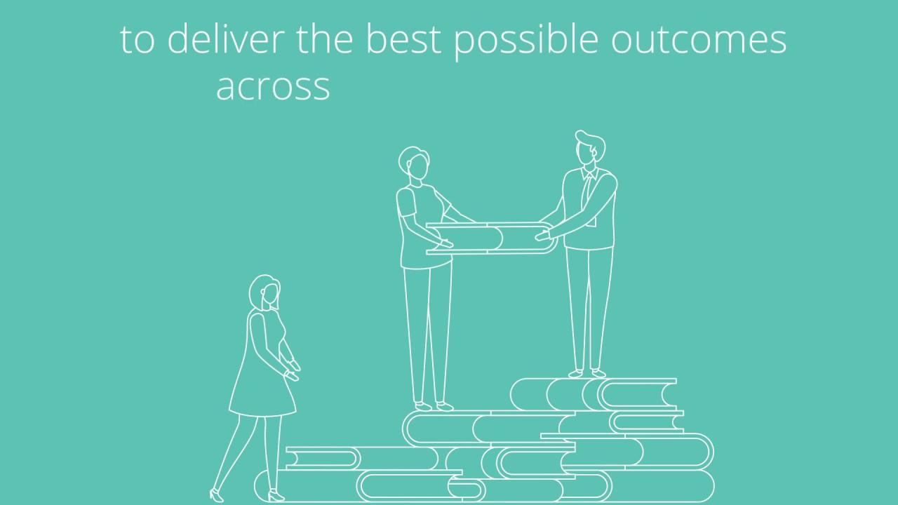 School Curriculum Planning Software | Access Education