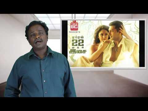 Vanamagan Movie Review - Jeyam Ravi - Tamil Talkies