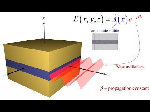 Topic 7b -- Slab waveguide analysis