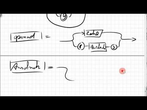 02A.1 Programmablaufplan, Flussdiagramm, Activity Diagr