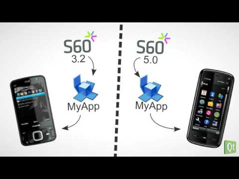 Qt for Symbian - Setting up a Symbian/S60 development environment