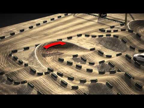 2012 Salt Lake City Animated Monster Energy Supercross Track Map