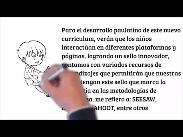 Recursos del aprendizaje Bilingüe 2021 Pumahue Chicureo