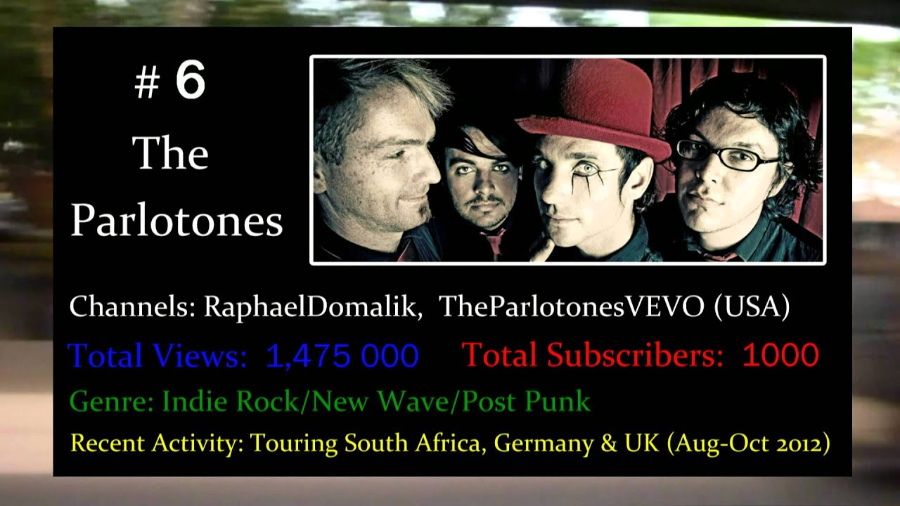 Top10 South African Bands Musicians on YouTube