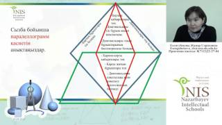Уральск NIS Онлайн Урок Математика 29.09.2015г.