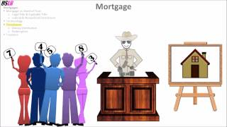 Mortgages And Deeds Of Trust