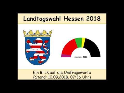 Landtagswahl Hessen 2018 - Umfragen, Stand 10.09.2018 (Volker Bouffier | Thorsten Schäfer-Gümbel)
