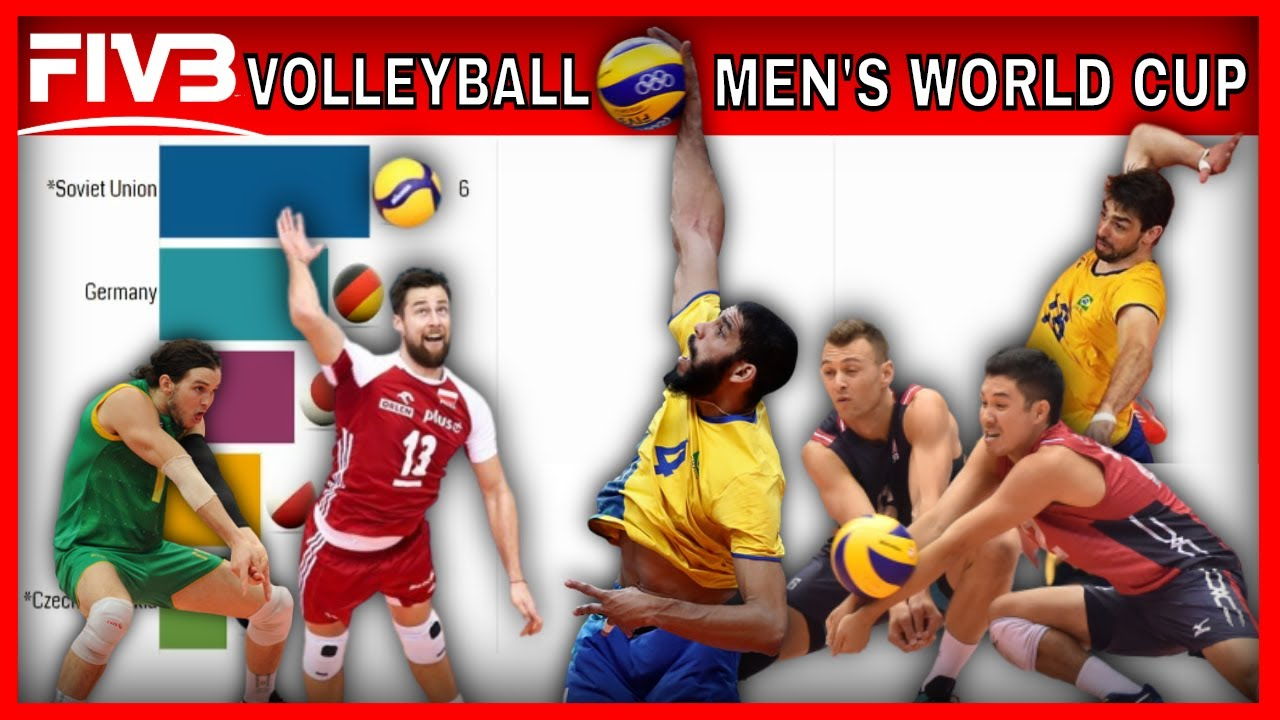 Fivb Volleyball Men S World Cup History 1965 2019 Fivb Men S World Cup Winners Weighted Rankings Youtube