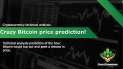 Predicting EXACT minute and price Bitcoin will retrace.🏆💰