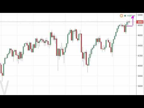 NASDAQ Index forecast for the week of October 10 2016, Technical Analysis