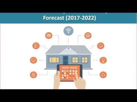 Global Home Automation System Market   Analysis   Trends   Report And Forecast 2017-2022