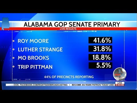 Download Youtube: LIVE ALABAMA GOP SENATE PRIMARY ELECTION RESULTS