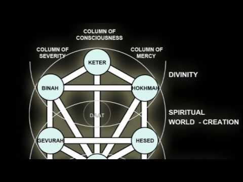 The Philosophical Background for Masonic Symbolism