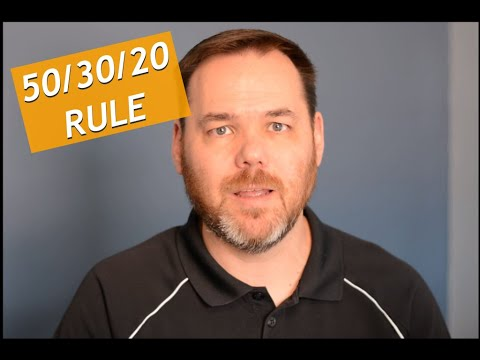 understanding-the-50/30/20-rule-of-money-vs-pay-yourself-first