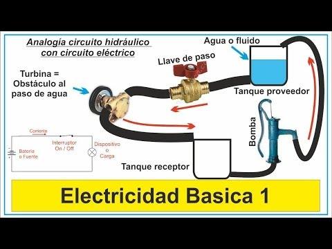 Electricidad Basica 1 curso gratis